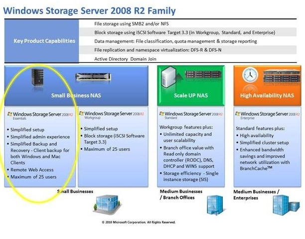 Windows-Storage-Server-1